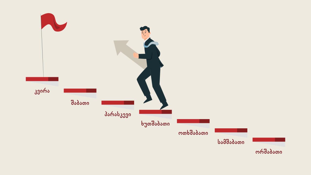 5 ჩვევა, რომელიც წარმატებულ ადამიანებს ახასიათებთ